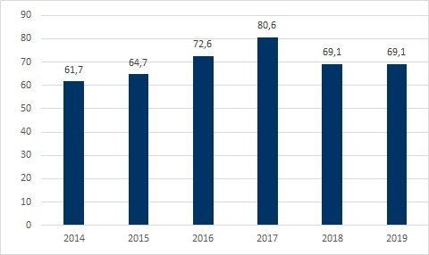 egenkapital-regnskab-2019
